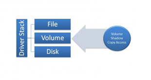 How to Re-register VSS Volume Shadow Copy Service in Windows