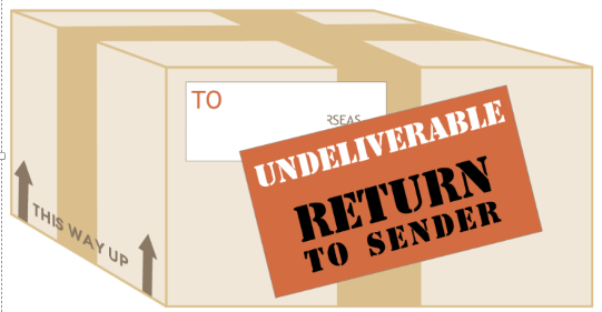 The Undeliverables